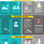 Private Jet Charter Infographic